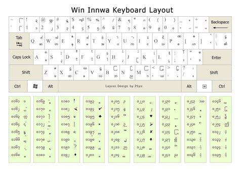 Keyboard Layout Free Alpha Zawgyi Myanmar Unicode Keyboard Win Innwa