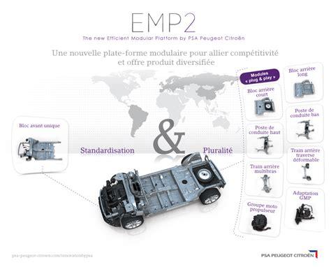 Peugeot prépare une hybride rechargeable 1,6 THP et 50 km ...