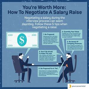You're Worth More: How to Negotiate a Salary Raise | Your ...