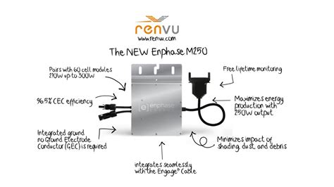 the new enphase m250 micro inverter features and how to install guide renvu