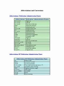 Abbreviations Medication Administration Routes | Teaspoon ...