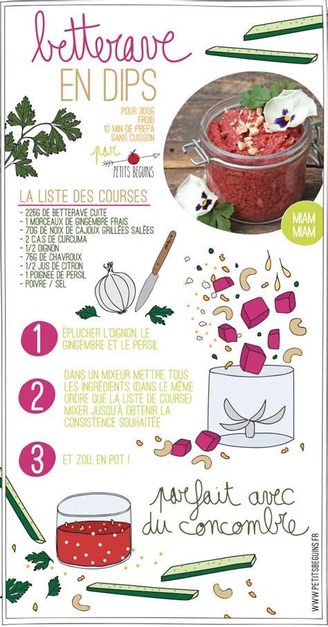 cuisiner la betterave crue les 25 meilleures idées de la catégorie betteraves sur