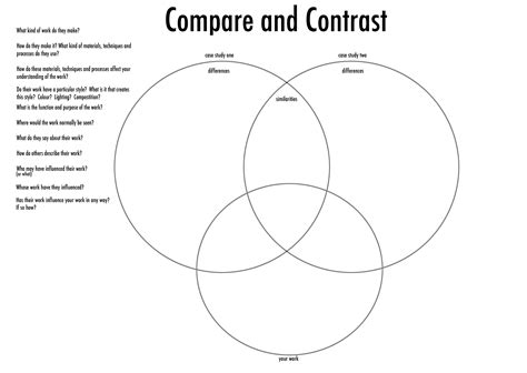 Compare And Contrast Worksheets First Grade