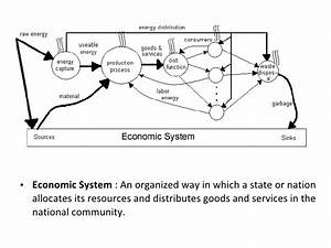 Economic Systems Essay English Essays Book Economic System Essay   Economic Systems Essay Offer And Acceptance Essay