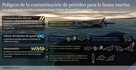 Lada A Petrolio by Peligros De La Contaminaci 243 N De Petr 243 Leo Para La Fauna