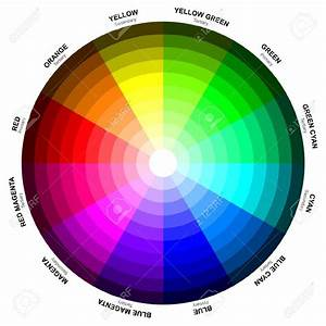 Color Circle Or Color Wheel Newton Is Commonly Credited