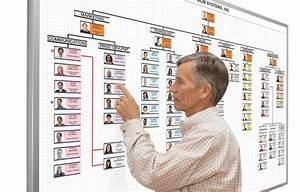 Incident Command Org Chart