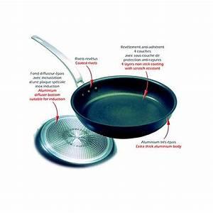 Poele Pour Plaque Induction : poele induction professionnelle table de cuisine ~ Premium-room.com Idées de Décoration