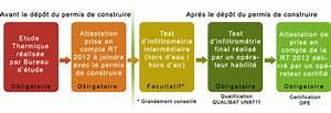 Bureau D39tude Thermique Bordeaux GIRONDE Votre Projet