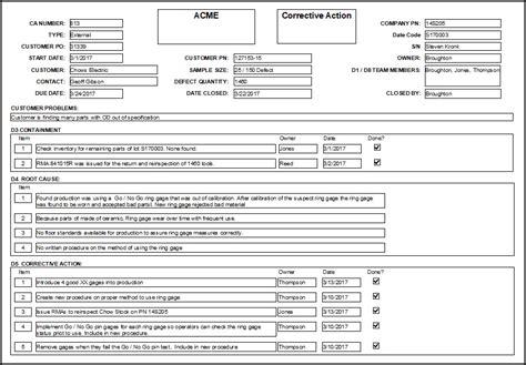 corrective action forms implementation  measurement tips
