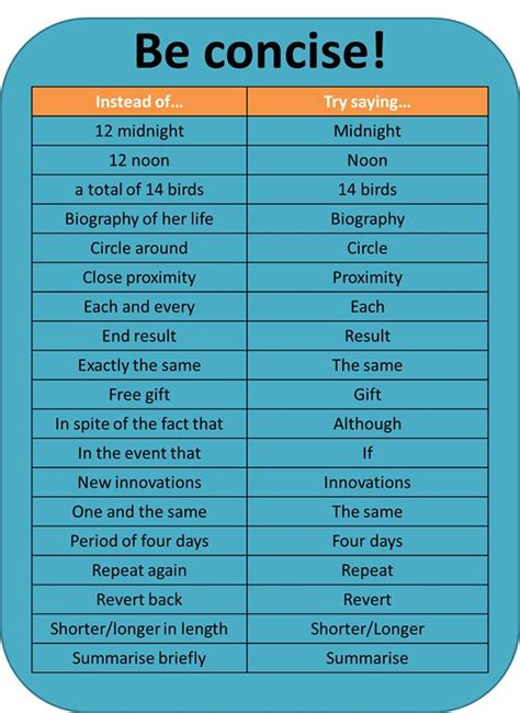 examples  redundancy  needless repetition