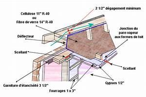 Isolation Liège Bitumé : r isolation toiture teciverdi ~ Premium-room.com Idées de Décoration