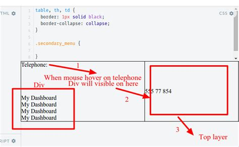 Html Div Position Absolute by Javascript Mouse Hover Css Position Absolute Div Display