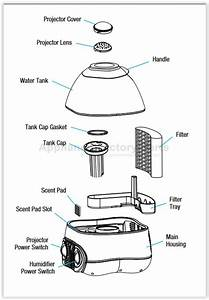 Parts For Holmes Humidifier