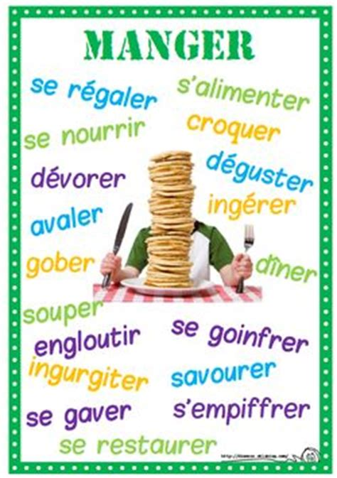 decoration en francais synonyme 17 best images about vocabulaire cuisine manger et