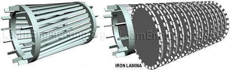 three phase induction motor electrical technology