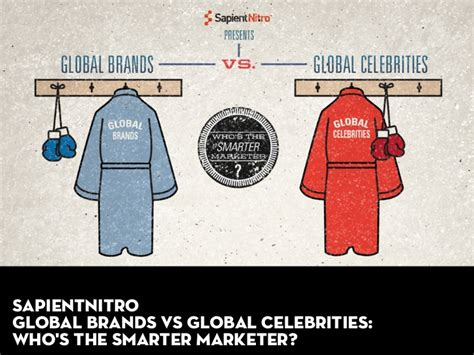 Sapientnitroglobal Brands Vs Global Celebritieswhos