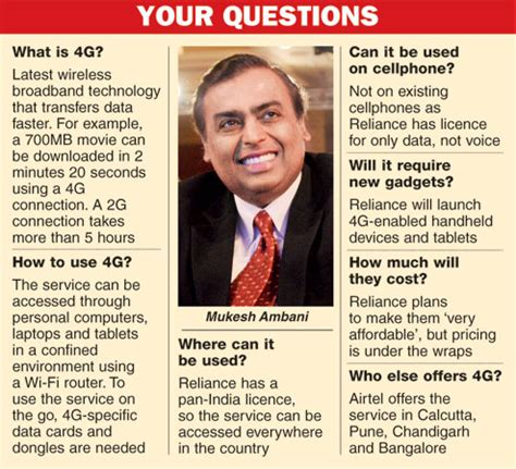 reliance rs 3000cr investment plan