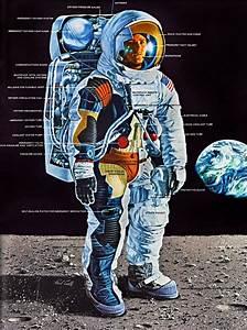 Les combinaison spatiales - Spacesuits