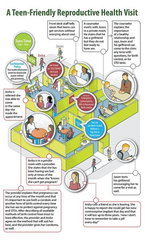 Conference on adolescent health agenda online jpg 600x1021