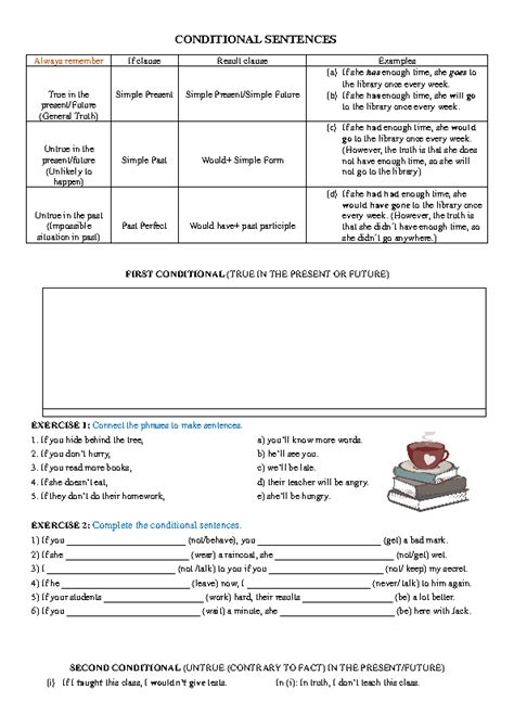 203 Free Second Conditional Worksheets