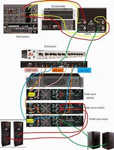 How To Connect Professional Sound Equipment For Live Band