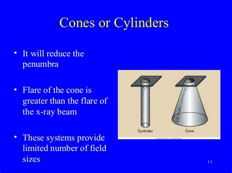 can light housing filters grids beams