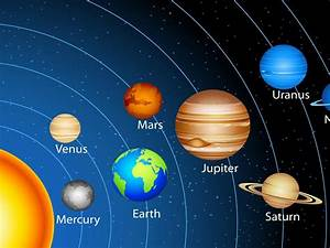 Pictures Of The Solar System For Kids