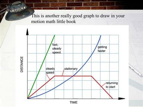 motion graphs lecture  powerpoint