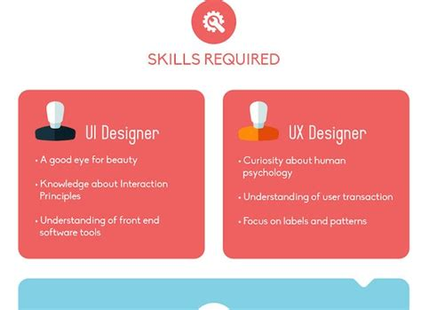 how to become a ux designer how to be a self taught ui ux designer hellomeets medium