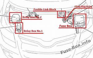 Fuse Box Diagram Toyota Ist    Urban Cruiser  2008