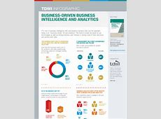 Infographic BusinessDriven Business Intelligence and