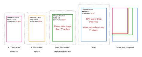 Apple iPhone 5S 64 GB puhelin, hintaseuranta.fi How to Erase and Reuse a CD -RW or DVD