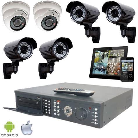 systeme surveillance videosurveillance