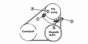 Kia Spectra Power Steering Pump Questions  U0026 Answers  With
