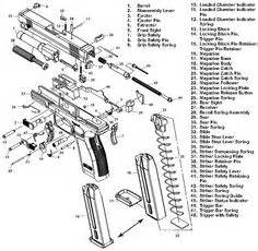 1000 images about gun diagrams and parts on pinterest With glock 22 diagram