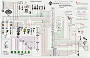 Dt6 Engine Diagram Kit Di 2020  Dengan Gambar