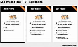 Comparaison Forfait Internet : comparatif offre internet telephone tv mobile ~ Medecine-chirurgie-esthetiques.com Avis de Voitures