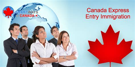 Canada Pr Immigration Visa Consultants In India