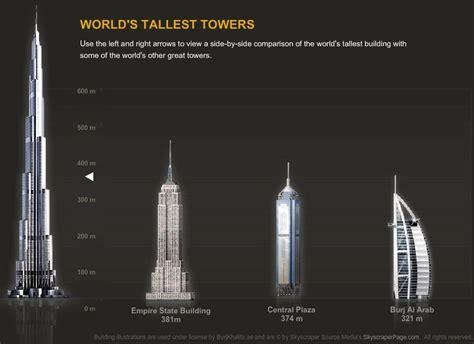 Dubai Burj Khalifa above Clouds