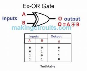 Half Subtractor Full Subtractor Circuit Construction Using