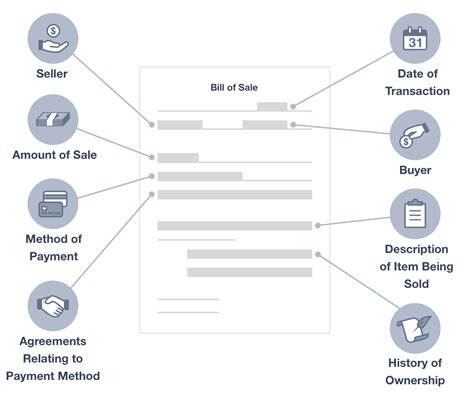 what is a bill of sale form bill of sale form free bill of sale template pdf