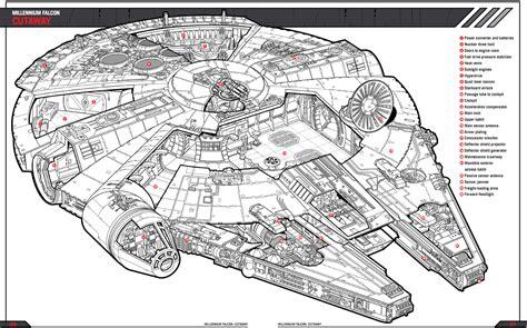 Millennium Falcon Drawing  Google Search Millenium