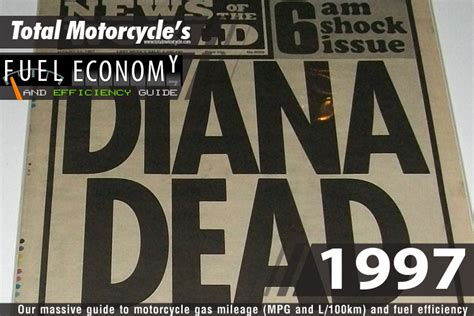 1997 Motorcycle Model Fuel Economy Guide In Mpg And L/100km