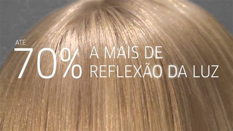 Illumina Color Von Wella Professionals