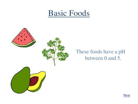 acid base food tutorial