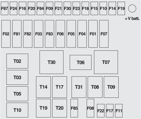2012 Fiat 500 Fuse Box Location by Fiat 500 2007 2010 Fuse Box Diagram Auto Genius
