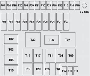Fiat 500  2010 - 2014  - Fuse Box Diagram