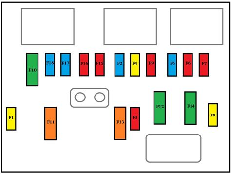 peugeot  fl   fuse box diagram auto genius