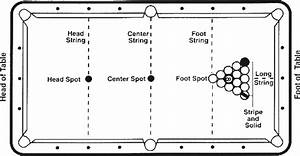 Pool Table Diagram